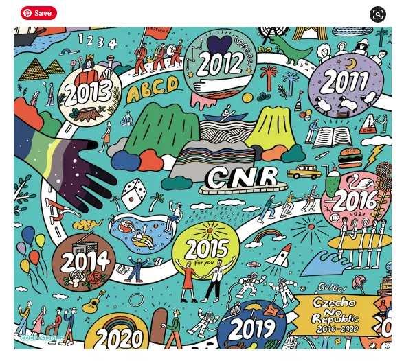 Czecho no Republic Czecho No Republic 2010-2020 album download Mp3 Flac aac zip rar
